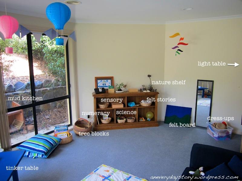 A Peek Inside Our Playroom The Third Teacher
