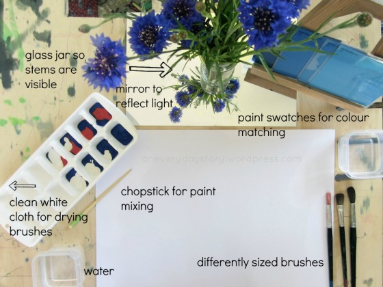 How to set up a Reggio painting activity - An Everyday Story